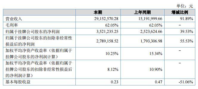 603915国贸股份,603916股吧_〖能赚多少〗