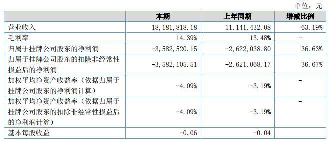 瀚盛建工(832215) 实控人违规占用公司资金71.9万 被处罚